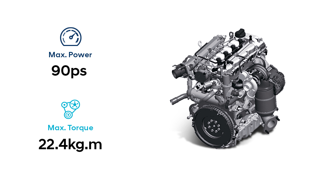Infographic of 1.2 MPi gasoline engine with dual VTVT performance