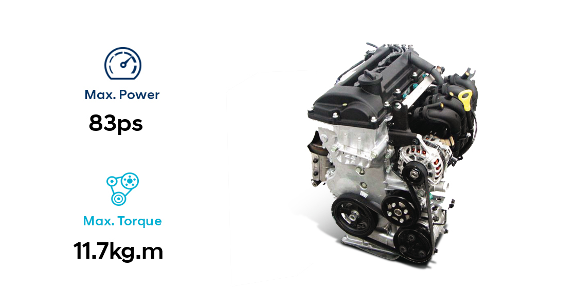 Infographic of 1.0 MPi gasoline engine performance